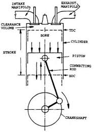 simple diagram of ic engine simple wiring diagrams instruction