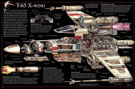 star wars cross section x wing walldevil