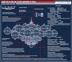 Blueprint Math by Doctor Who Tardis Blueprint Polkarobot