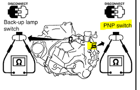 2005 x trail standard transmission obd error code p1706 recommend