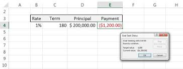 Seeking How To How To Use Excel S Goal Seek Analysis Tool Techrepublic