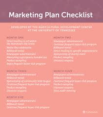 30 marketing plan samples and everything you need to build your own