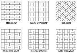 Brick Patio Pattern Design Pattern Paving Free Patterns