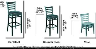 Typical Kitchen Island Dimensions Remarkable In Fort Worth Texas Off Plus A Kitchen Island Standard