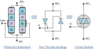 triac tutorial and triac switching circuits