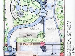 Sensory Garden Ideas Sculpt Gardens Design Build Sensory Garden