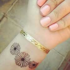 image result for small side of wrist tattoos bras