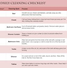 clean bedroom checklist daily bedroom cleaning checklist latest with daily bedroom