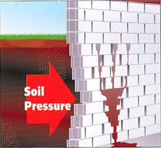 all dry basement systems fortress stabilization systems