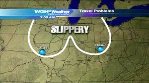 Weather Map United States by Wgn Morning News Guy Showcases Dirty Weather Maps Youtube