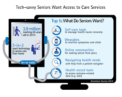 home techna we aim for the advancement of technology health arafen
