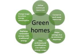 green homes are green homes an economically viable option