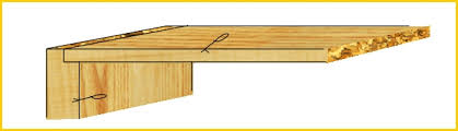 Types Of Wooden Joints Pdf by Wood Joints Joining Wood Dove Tails Rebates Mitres