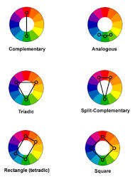 color wheel schemes ch 9 color schemes or harmonies color circle based formal hue