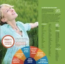Challenge Que Es 16 Best Healthy Challenge Images On