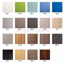 furniture store brandon fl home decor color trends top under