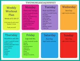 two moms and a journey our adventures in children life weight