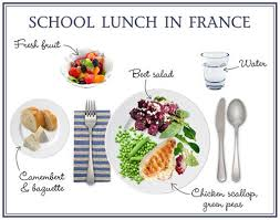 do french children eat everything bbc good food