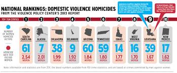 Crime Map New Orleans Cds Blog Community Development Society