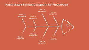 100 free fishbone diagram template powerpoint 100 free process