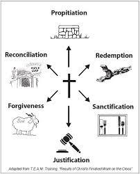 4 grace triumphant part 2 bible org