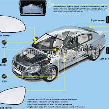 Blind Spot Detection System Installation Blind Spot Detection System Radar Source Quality Blind Spot