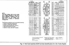 wiring diagram turbobuicks com