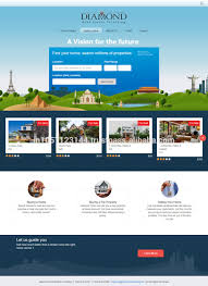 online sale real estate website design real estate website
