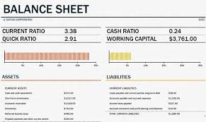 Restaurant Balance Sheet Template Monthly Restaurant Profit Loss Statement Template Excel