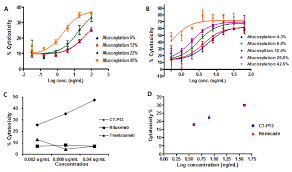 comparable immune function inhibition by the infliximab biosimilar