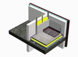 isolation phonique entre 2 chambres comment améliorer l acoustique de mon mur entre deux appartements