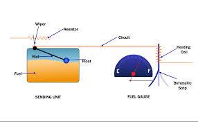 marine fuel gauge wiring diagram u0026