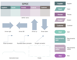 Powerpoint Sipoc Powerpoint Template Sipoc Model Ppt
