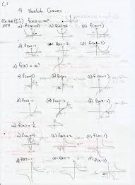 a level maths notes edexcel c1 4 sketching curves
