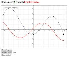 interact with math sketch the graph of an antiderivative