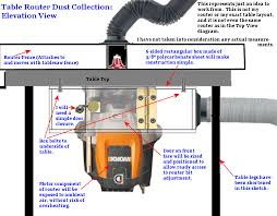 router table dust collection dust evacuation on router table router forums