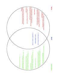 en la clase rethinking columbus with mind maps and venn diagrams