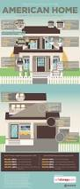 1821 best home buying psychology tips u0026 gotchas images on