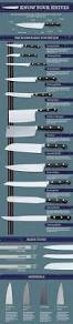 imperial kitchen knives choose the right knife infographic infographic knives and kitchens