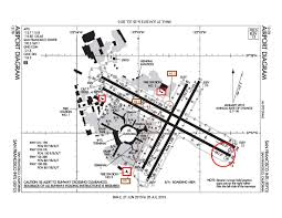 Ewr Airport Map Two Airplanes Landing Simultaneously Oddlysatisfying