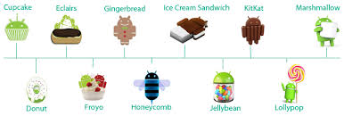 version of for android android version names a to z archives jovi international