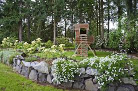 determining the landscaping for your home
