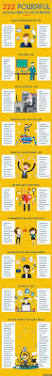 writing resume skills resume tips toss these resume filler words resume interview resume cheat sheet 222 action verbs to use in your new resume