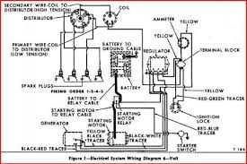 wiring diagram for 9n ford tractor u2013 yhgfdmuor net