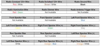 honda radio wiring diagrams honda wiring diagrams instruction