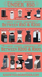 Burr Mill Coffee Grinder Reviews Best 25 Best Coffee Grinder Ideas Only On Pinterest Barista