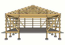 Cost Of Pole Barns How Much Does A Large Pole Barn Cost Large Pole Barn Average Cost