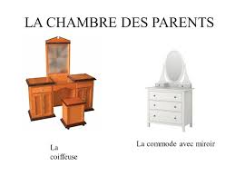 vocabulaire de la chambre vocabulaire de la maison la chambre des parents marga esteban
