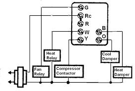 space heater controlled by digital thermostat 5 steps with pictures
