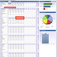 free budget templates in excel for any use for spreadsheet budget